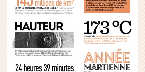 is_cnesmag69-infographie_ban.jpg